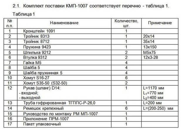 МК Северс М, № 1007 Kia Rio 2012 г.в., с дв. G4FC (1,6 л), АКПП и МКПП, Kia Rio с дв. G4FA (1,4 л)