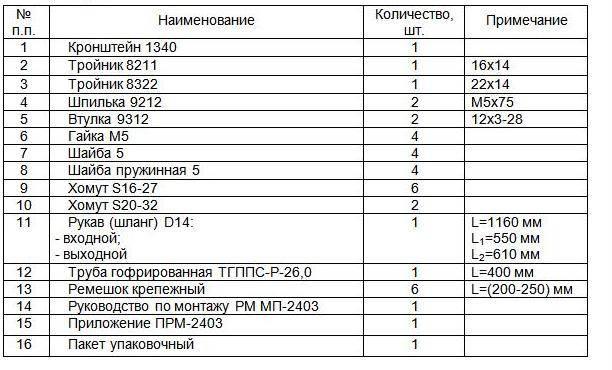 """Монтажный комплект Северс М № 2403 Skoda """"Yeti"""", 2012 г.в., дв. CDA, 1,8 л, МКПП Вес: не указано"""
