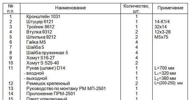 Монтажный комплект Северс М, № 2501 ZAZ Chance 2010 г.в., с дв. МЕМЗ 307 (1,3 л), МКПП