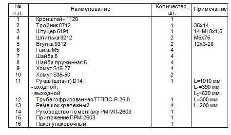 Монтажный комплект Северс М, № 2603 SsangYong «Actyon» с дв. G20DF, (2,0 л.), с МКПП