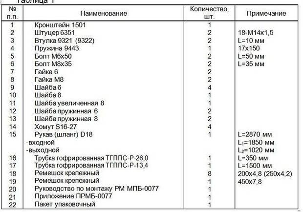 Монтажный комплект Северс М, №77 Mercedes-Benz ACTROS 1840LS, с дв. OM501LA3, OM501LA5, .501., OM501
