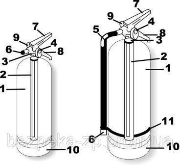 Конструкция огнетушитель порошковый закачной