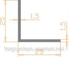 Алюмінієвий куточок 25х25х1,5 без покриття