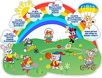 Стенд Права дитини (0607)