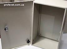 Щиты металлические (корпус с панелью)