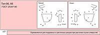 Пластина режущая твердосплавная для подрезных и расточных резцов при расточке глухих отверстий тип 06,66