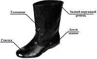 Заготовки для рабочей обуви