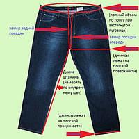 На схеме представлено как правильно провести замеры джинсов для заказа по интернету.