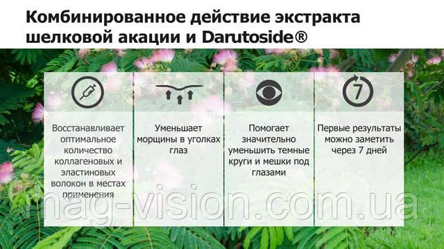 Крем для век Skincare Vision свойства
