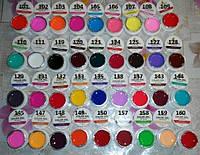 Набор цветные гели  GDCOCO 36 штук LED   5мл, фото 1