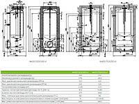 Накопительный бак DRAZICE NADO 500/300 v1-80 (Чехия)