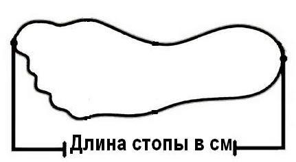 Как правильно определить длину стопы в сантиметрах