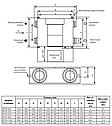 Приточно-вытяжная установка Electrolux EPVS- 650, фото 2