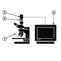 Video Set Видеомикроскопы