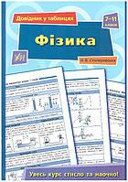 Фізика. Довідник в таблицях. 7-11 клас