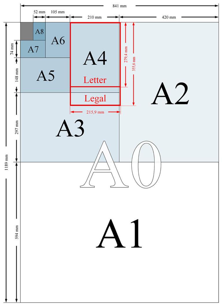 Размеры фотографий для печати