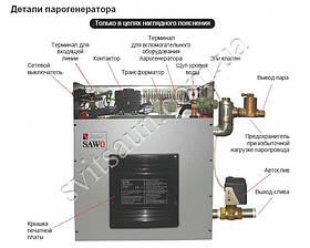 Парогенератор SAWO STP-4.5 PDF, фото 2