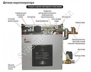 Парогенератор SAWO STP-120 PDF, фото 2