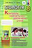 Контроль навчальних досягнень з біології, 8 клас. Матяш Н.Ю., Балан П.Г.