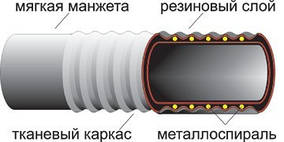"Рукав напорно-всасывающий Б-2-75*5 ГОСТ 5398-76 (ЗАО ""КВАРТ"", Россия)"