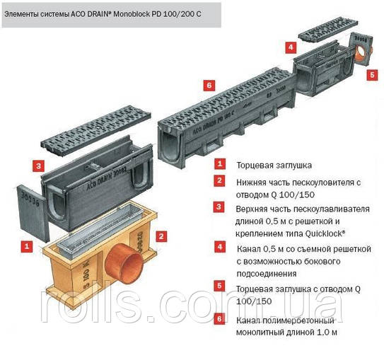 ACO  Drain Monoblock PD 100С монолитная система линейного водоотвода из полимербетона (Германия)