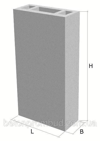 Вентиляционные блоки ВБС 33