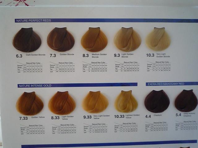 Краска для волос, окислители Bio Plant