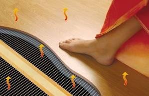 Плівкова підлога