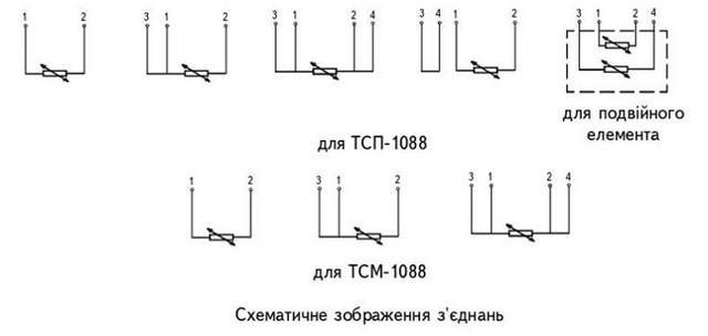 Термопара ТСМ
