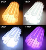 Цветовая температура света (светильника)
