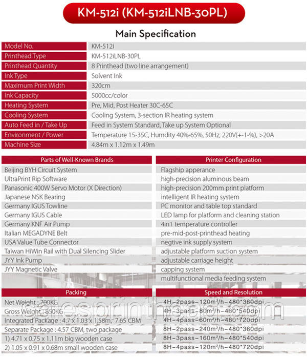 specification KM512i