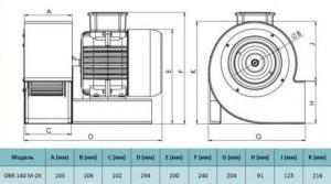Размеры центробежного вентилятора Bahcivan OBR 140 M-2K. Купить в Украине.