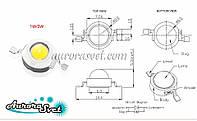 Светодиод LED 3W White. LED диод. Светодиод LED. Диод., фото 1