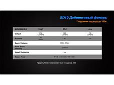 Фонарь Fenix SD10 Cree XM-L2 (T6), фото 2