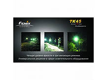 Фонарь Fenix TK45 3xCree XP-G (R5), фото 2