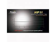 Фонарь Fenix HP11 Cree XP-G (R5), фото 3