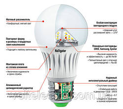 Что такое светодиодные лампы LED: преимущества, недостатки и цена