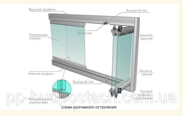 безрамне скління для балкона