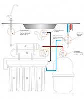 5-ти ступенчатая система обратного осмоса RO905-550BP-EZ-S Raifil с насосом и рамой 50 GPD кран F-09-2BC-L-RED