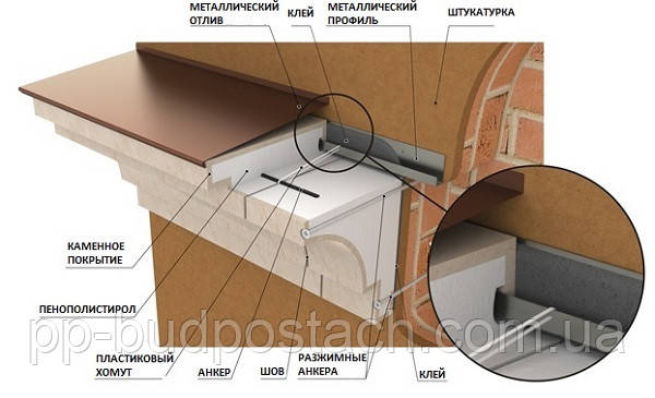 Монтаж фасадного декору