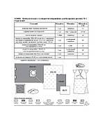 Комплект одежды и покрытий для кесаревого сечения №1 (Славна)