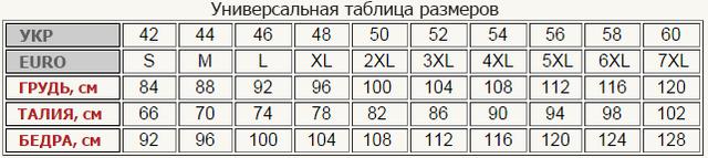 Женская таблица размеров