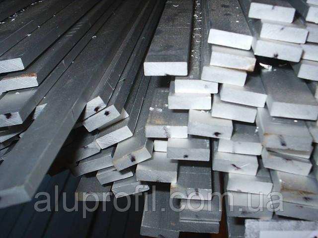 Физические характеристики сплавов алюминия