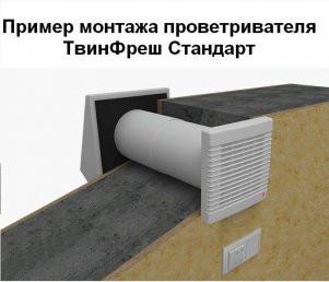 Пример установки Вентс ТвинФреш Р 50