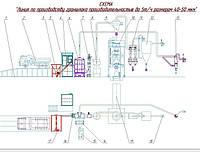 Линия по производству граншлака производительностью до 5т/ч размером 40-50 мкм