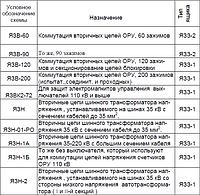 Ящики зажимов типа ЯЗЗ-1 и ЯЗЗ-2