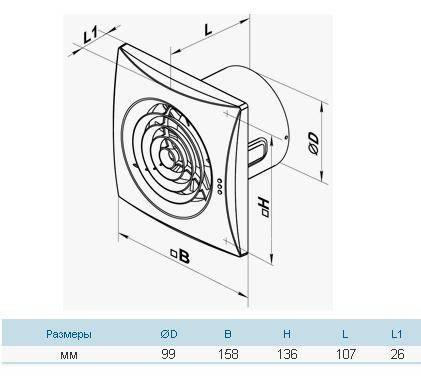 Бытовой вентилятор Вентс 100 Квайт С, фото 2
