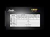 Фонарь Fenix TK50 Cree XP-G (R5), фото 4
