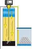 Система умягчения воды ECOSOFT  FU 1354TWIN, фото 5