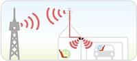 Установка систем усиления GSM, CDMA, 3G сигнала мобильной связи.